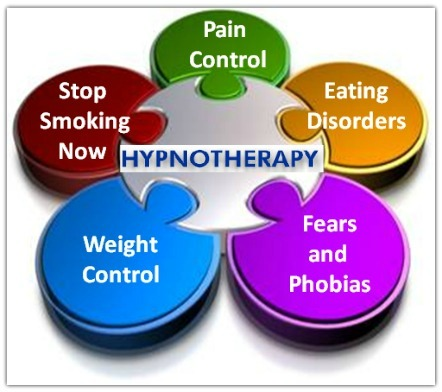 Free Intro to Hypnotherapy Seminar