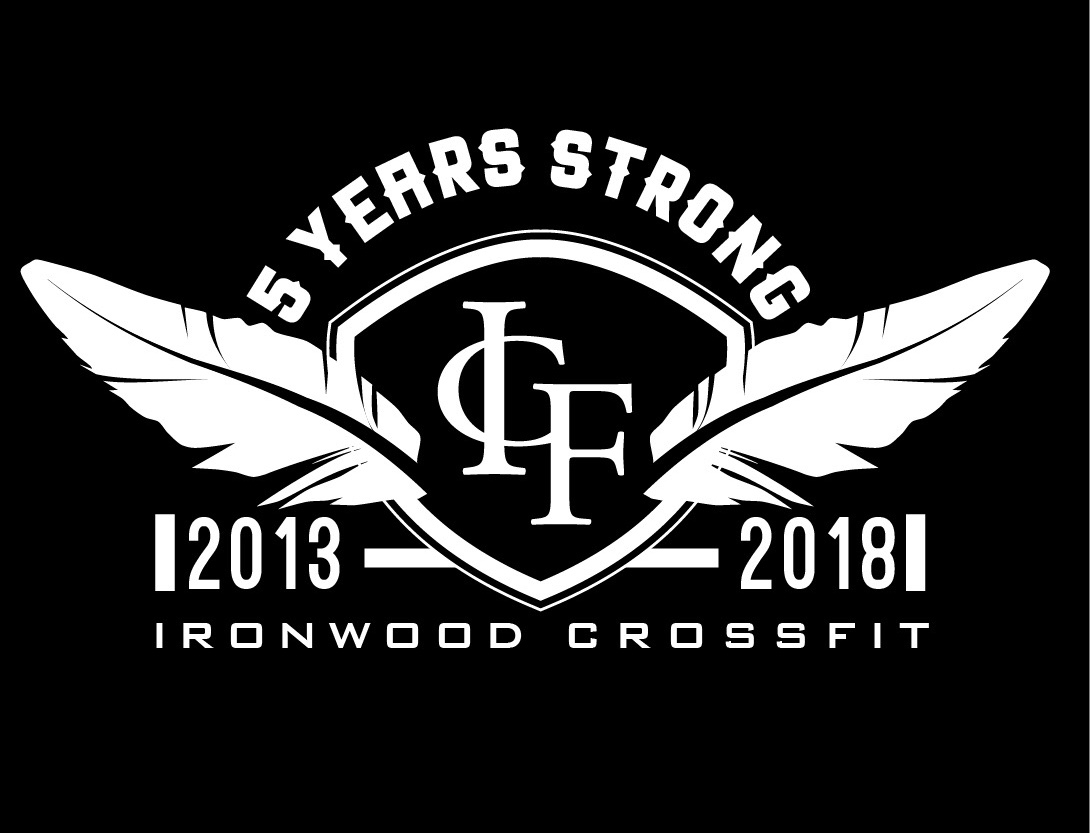 ICF 5 Year Anniversary Partner Competition